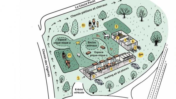 Plan du projet Landestini Issoire Auvergne